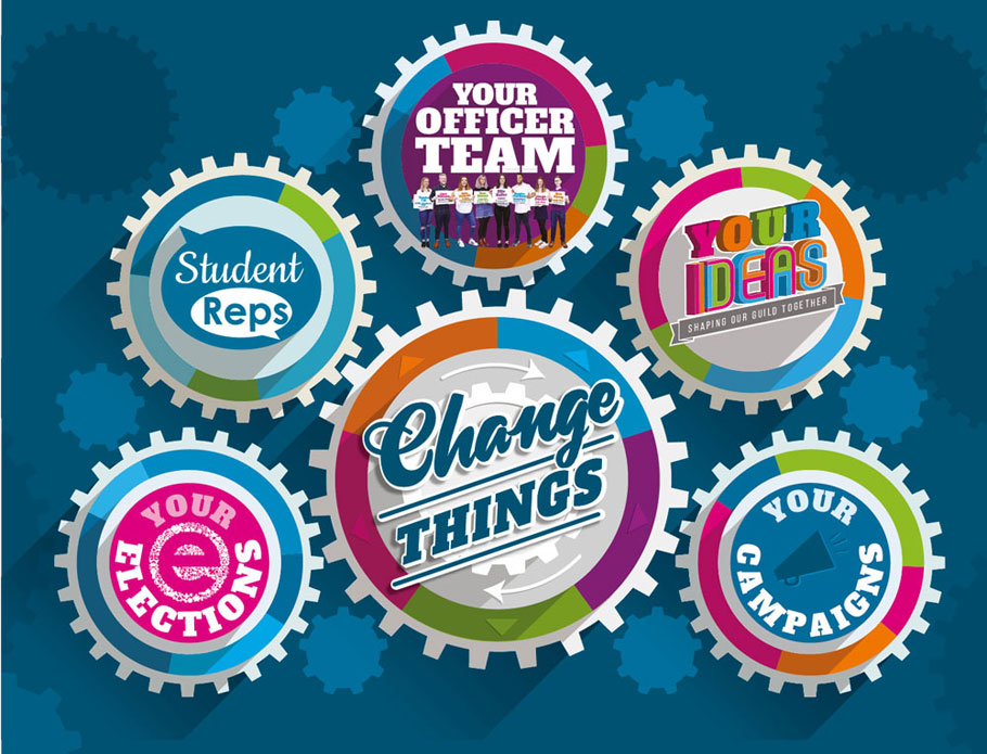 Change Things Cogs - (left to right) - Your Elections > Student Reps > Your Officer Team > Your Ideas > Your Campaigns